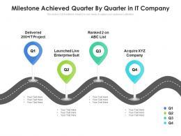 Milestone Achieved Quarter By Quarter In IT Company