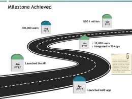 Milestone Achieved Roadmap Ppt Powerpoint Presentation Show Background