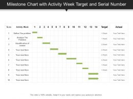 Milestone Chart With Activity Week Target And Serial Number