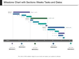 Milestone Chart With Sections Weeks Tasks And Dates
