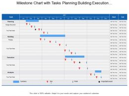 Milestone Chart With Tasks Planning Building Execution And Analysis