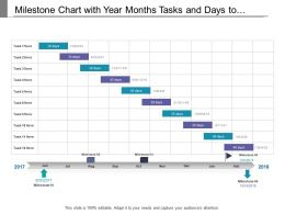 Milestone Chart With Year Months Tasks And Days To Complete Task