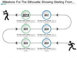 milestone_for_the_silhouette_showing_starting_from_base_to_high_Slide01
