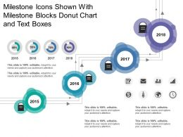 Milestone Icons Shown With Milestone Blocks Donut Chart And Text Boxes