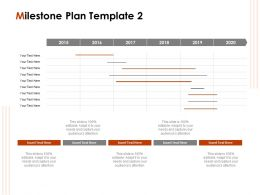 Milestone Plan 2015 To 2020 Ppt Powerpoint Presentation Slides Tips
