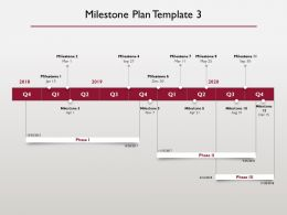 Milestone Plan 2018 Ppt Powerpoint Presentation Infographic