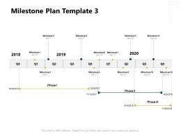 Milestone Plan 2018 To 2020 Ppt Powerpoint Presentation Ideas