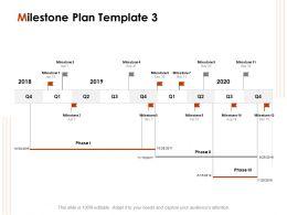Milestone Plan 2018 To 2020 Ppt Powerpoint Presentation Inspiration Demonstration