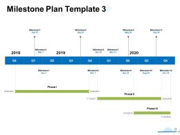 Milestone Plan 2018 To 2020 Ppt Powerpoint Presentation Model Guidelines