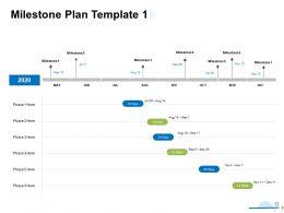 Milestone Plan 2020 Ppt Powerpoint Presentation Model Graphic Images