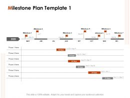 Milestone Plan 2020 Ppt Powerpoint Presentation Show Rules