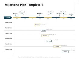 Milestone Plan Phase Ppt Powerpoint Presentation Slides Format