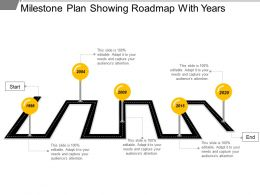 Milestone Plan Showing Roadmap With Years