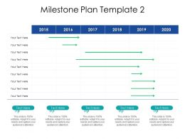 Milestone Plan Template Ppt Powerpoint Presentation Background Images