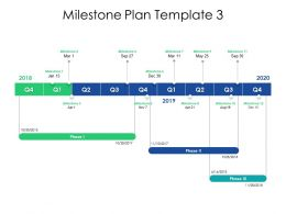 Milestone Plan Template Ppt Powerpoint Presentation Infographics
