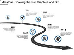 Milestone Showing The Info Graphics And Six Different Years