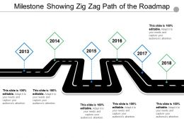 Milestone Showing Zig Zag Path Of The Roadmap