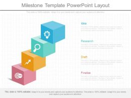 Milestone Template Powerpoint Layout