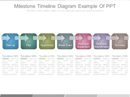 Milestone Timeline Diagram Example Of Ppt
