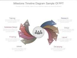 Milestone Timeline Diagram Sample Of Ppt