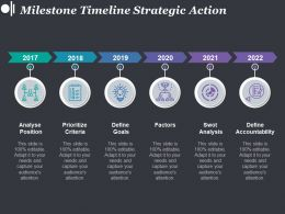 Milestone Timeline Strategic Action