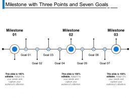 milestone_with_three_points_and_seven_goals_Slide01