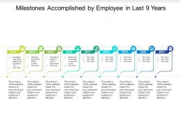Milestones Accomplished By Employee In Last 9 Years
