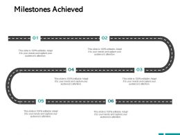 Milestones Achieved A415 Ppt Powerpoint Presentation Portfolio Slide Download