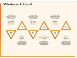 Milestones Achieved Audiences Attention Ppt Powerpoint Presentation Design Ideas