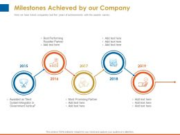 Milestones Achieved By Our Company 2015 To 2019 Years Ppt Powerpoint Show