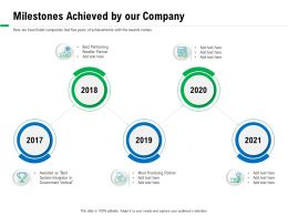 Milestones Achieved By Our Company As Best Ppt Powerpoint Presentation Icon Show