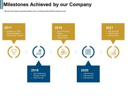 Milestones Achieved By Our Company Most Ppt Powerpoint Presentation Portfolio Layout