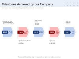 Milestones Achieved By Our Company Ppt Powerpoint Presentation Model Graphics