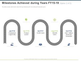 Milestones Achieved During Years Fy15 19 Product Ppt Powerpoint Presentation Show