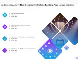 Milestones Achieved For E Commerce Website Landing Page Design Services Recognized Ppt Layout