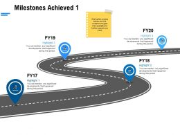 Milestones Achieved Highlight Ppt Powerpoint Presentation Infographic Template