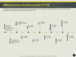 Milestones Achieved In FY20 L1888 Ppt Powerpoint Presentation Inspiration Diagrams