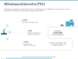 Milestones Achieved In FY21 Across America Ppt Powerpoint Presentation File Aids
