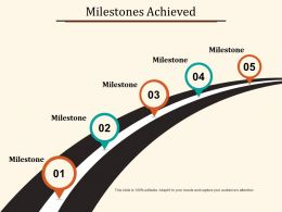 Milestones Achieved Information Marketing Strategy Business Location