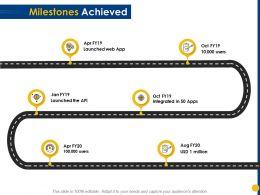 Milestones Achieved Integrated Apps Ppt Powerpoint Presentation Portfolio Graphic Images