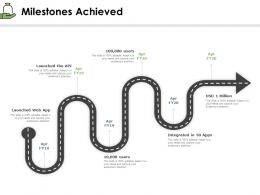 Milestones Achieved Integrated Ppt Powerpoint Presentation Visual Aids Show