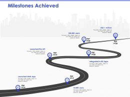 Milestones Achieved Launched Web App Ppt Powerpoint Presentation Portfolio Layout