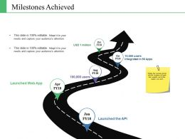 Milestones Achieved Ppt Gallery Layout