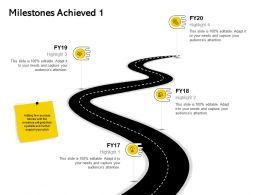 Milestones Achieved Ppt Powerpoint Presentation Ideas Brochure