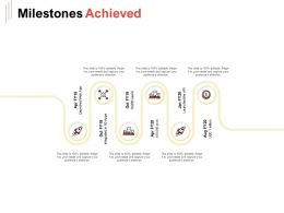 Milestones Achieved Ppt Powerpoint Presentation Ideas Show