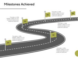 Milestones Achieved Ppt Powerpoint Presentation Styles Example Introduction