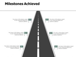 Milestones Achieved Roadmap A104 Ppt Powerpoint Presentation Gallery Samples