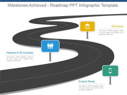 Milestones Achieved Roadmap Ppt Infographic Template