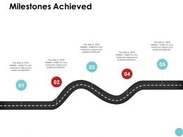 Milestones Achieved Roadmap Ppt Powerpoint Presentation Graphics