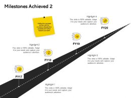 Milestones Achieved Roadmap Ppt Powerpoint Presentation Infographics Skills